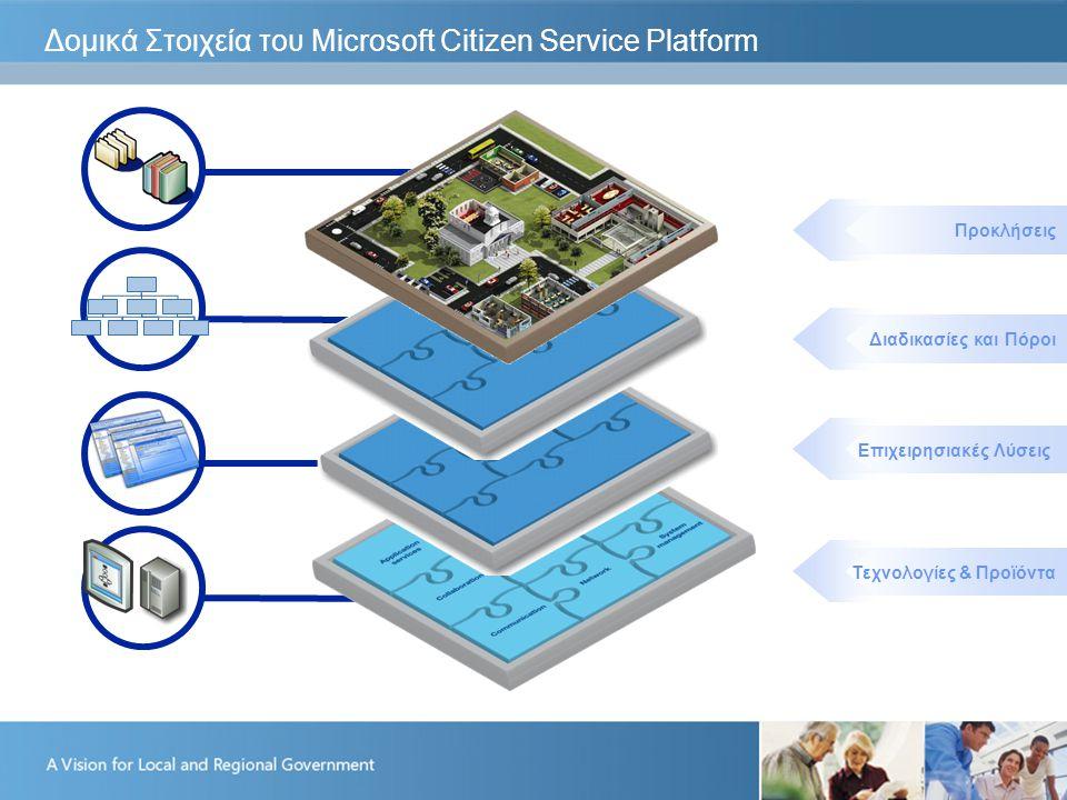 Τεχνολογίες & Προϊόντα Επιχειρησιακές Λύσεις Διαδικασίες και Πόροι Προκλήσεις Δομικά Στοιχεία του Microsoft Citizen Service Platform