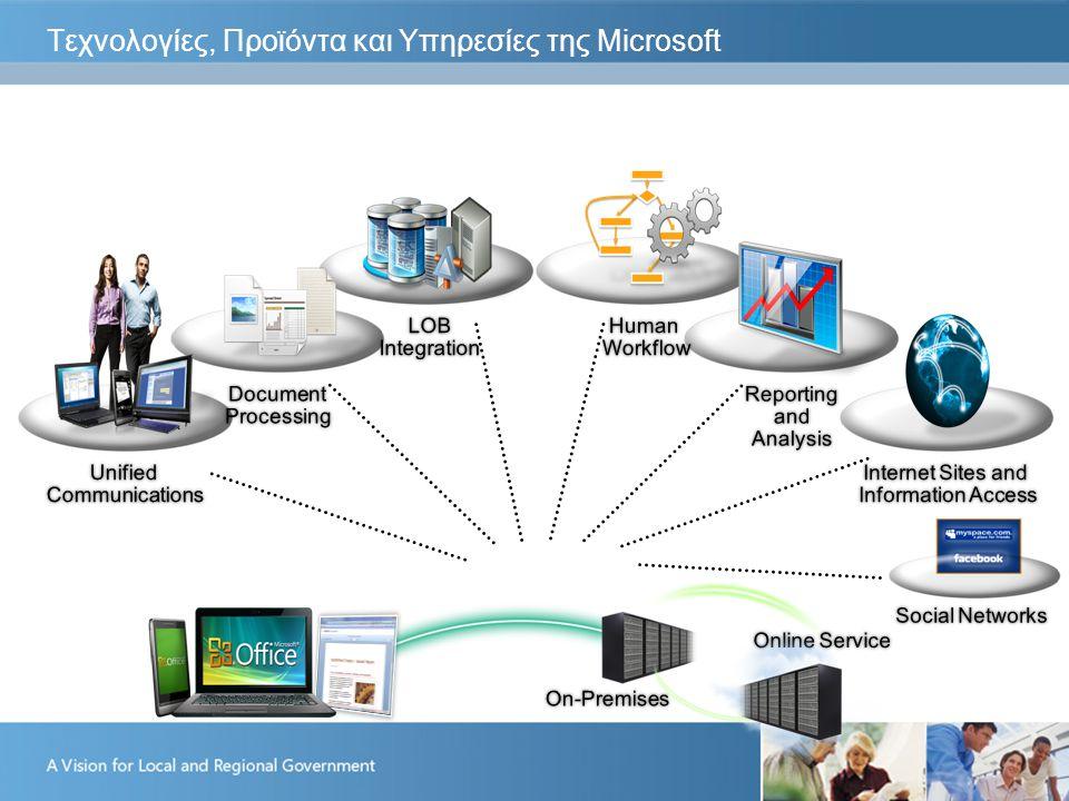 Τεχνολογίες, Προϊόντα και Υπηρεσίες της Microsoft