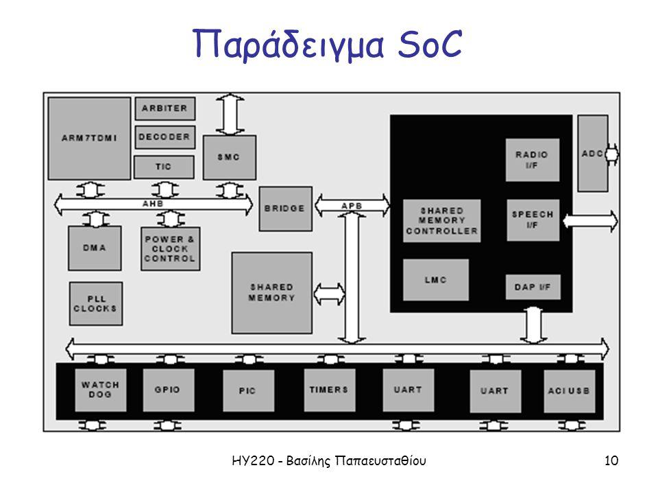 ΗΥ220 - Βασίλης Παπαευσταθίου10 Παράδειγμα SoC
