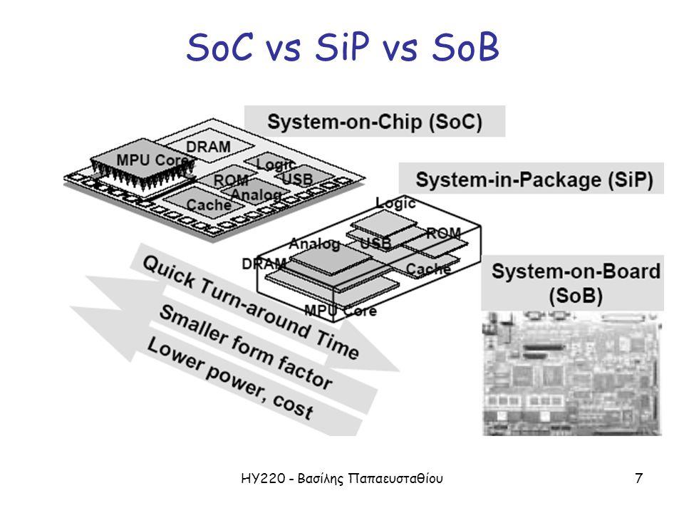 ΗΥ220 - Βασίλης Παπαευσταθίου7 SoC vs SiP vs SoB