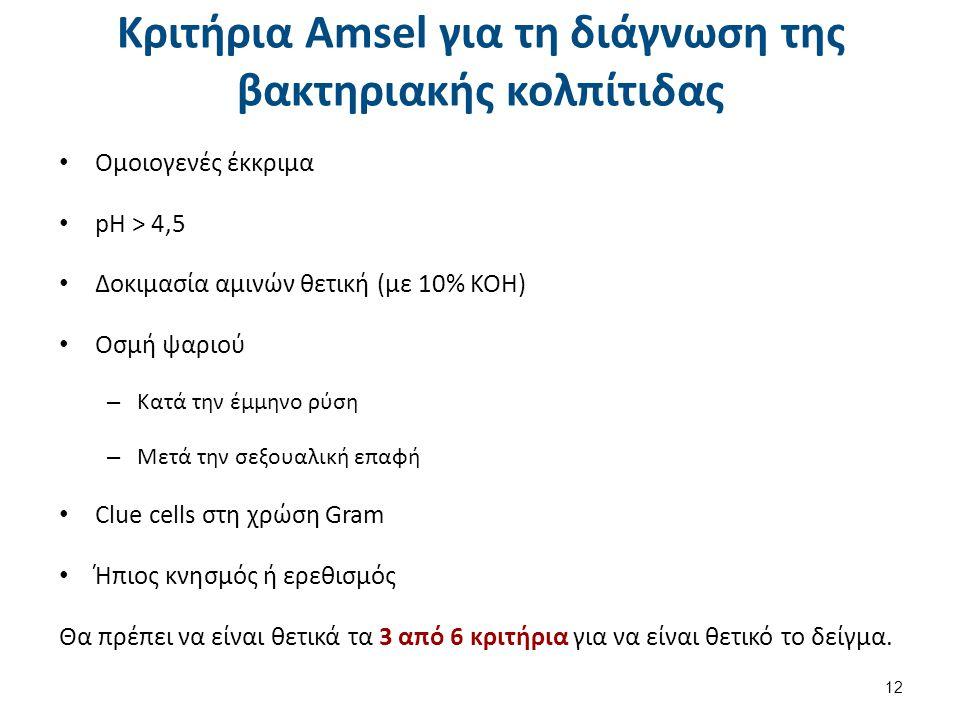 Kριτήρια Amsel για τη διάγνωση της βακτηριακής κολπίτιδας Ομοιογενές έκκριμα pH > 4,5 Δοκιμασία αμινών θετική (με 10% KOH) Οσμή ψαριού – Κατά την έμμη