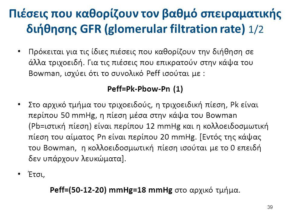 Πιέσεις που καθορίζουν τον βαθμό σπειραματικής διήθησης GFR (glomerular filtration rate) 1/2 Πρόκειται για τις ίδιες πιέσεις που καθορίζουν την διήθησ