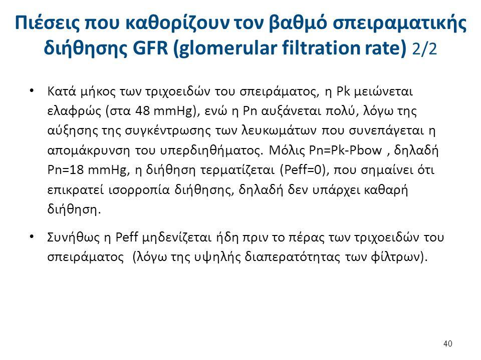 Πιέσεις που καθορίζουν τον βαθμό σπειραματικής διήθησης GFR (glomerular filtration rate) 2/2 Κατά μήκος των τριχοειδών του σπειράματος, η Pk μειώνεται