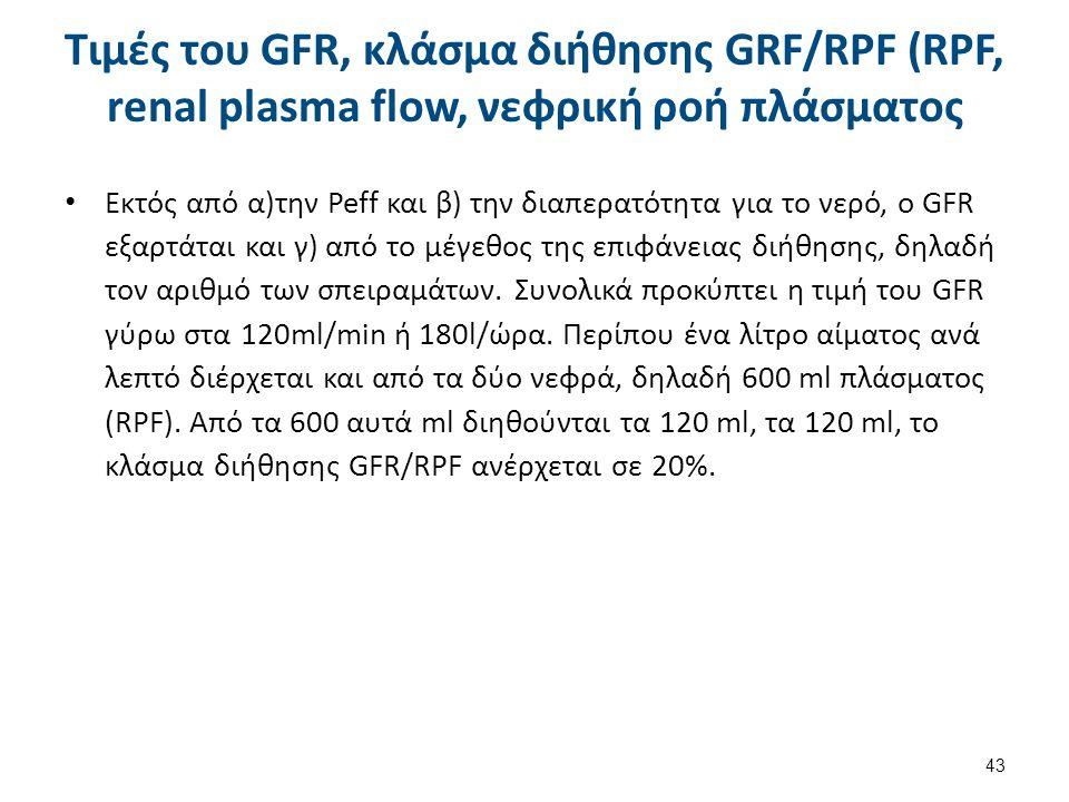 Τιμές του GFR, κλάσμα διήθησης GRF/RPF (RPF, renal plasma flow, νεφρική ροή πλάσματος Εκτός από α)την Peff και β) την διαπερατότητα για το νερό, ο GFR