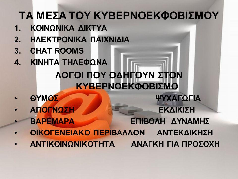 ΤΑ ΜΕΣΑ ΤΟΥ ΚΥΒΕΡΝΟΕΚΦΟΒΙΣΜΟΥ 1.ΚΟΙΝΩΝΙΚΑ ΔΙΚΤΥΑ 2.ΗΛΕΚΤΡΟΝΙΚΑ ΠΑΙΧΝΙΔΙΑ 3.CHAT ROOMS 4.ΚΙΝΗΤΑ ΤΗΛΕΦΩΝΑ ΛΟΓΟΙ ΠΟΥ ΟΔΗΓΟΥΝ ΣΤΟΝ ΚΥΒΕΡΝΟΕΚΦΟΒΙΣΜΟ ΘΥΜΟΣ