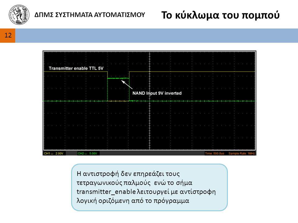 1212 ΔΠΜΣ ΣΥΣΤΗΜΑΤΑ ΑΥΤΟΜΑΤΙΣΜΟΥ Το κύκλωμα του πομπού Η αντιστροφή δεν επηρεάζει τους τετραγωνικούς παλμούς ενώ το σήμα transmitter_enable λειτουργεί με αντίστροφη λογική οριζόμενη από το πρόγραμμα