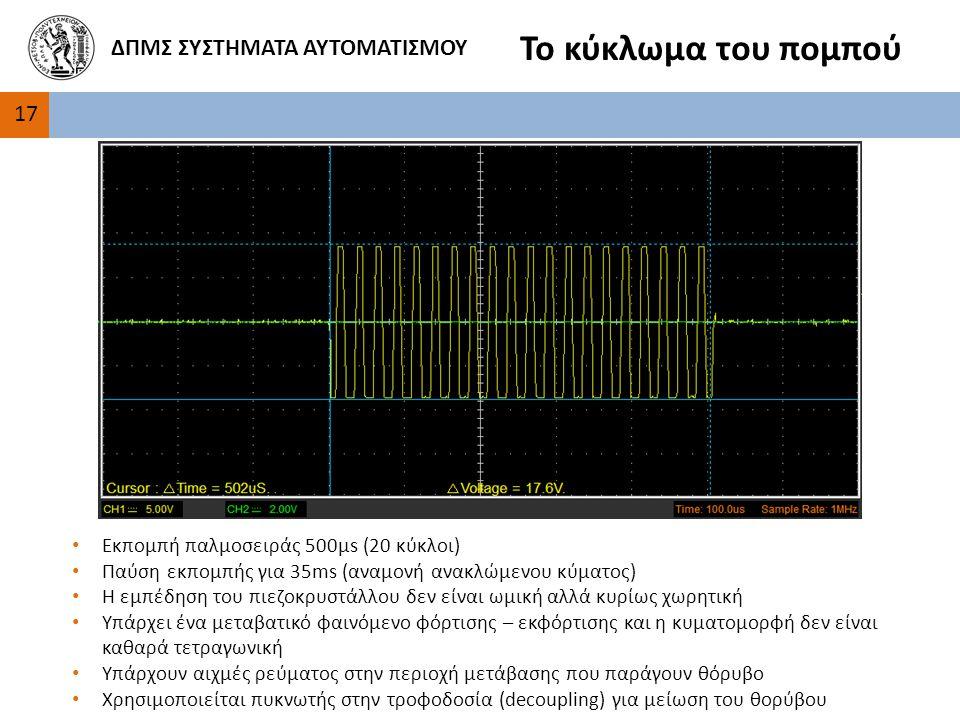 1717 ΔΠΜΣ ΣΥΣΤΗΜΑΤΑ ΑΥΤΟΜΑΤΙΣΜΟΥ Το κύκλωμα του πομπού Εκπομπή παλμοσειράς 500μs (20 κύκλοι) Παύση εκπομπής για 35ms (αναμονή ανακλώμενου κύματος) Η εμπέδηση του πιεζοκρυστάλλου δεν είναι ωμική αλλά κυρίως χωρητική Υπάρχει ένα μεταβατικό φαινόμενο φόρτισης – εκφόρτισης και η κυματομορφή δεν είναι καθαρά τετραγωνική Υπάρχουν αιχμές ρεύματος στην περιοχή μετάβασης που παράγουν θόρυβο Χρησιμοποιείται πυκνωτής στην τροφοδοσία (decoupling) για μείωση του θορύβου