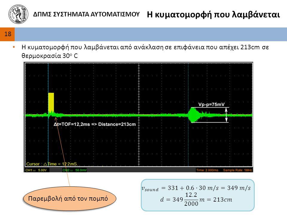 1818 ΔΠΜΣ ΣΥΣΤΗΜΑΤΑ ΑΥΤΟΜΑΤΙΣΜΟΥ Η κυματομορφή που λαμβάνεται Η κυματομορφή που λαμβάνεται από ανάκλαση σε επιφάνεια που απέχει 213cm σε θερμοκρασία 30 ο C Παρεμβολή από τον πομπό