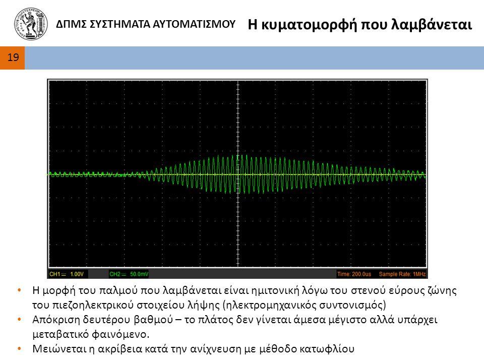 1919 ΔΠΜΣ ΣΥΣΤΗΜΑΤΑ ΑΥΤΟΜΑΤΙΣΜΟΥ Η κυματομορφή που λαμβάνεται Η μορφή του παλμού που λαμβάνεται είναι ημιτονική λόγω του στενού εύρους ζώνης του πιεζοηλεκτρικού στοιχείου λήψης (ηλεκτρομηχανικός συντονισμός) Απόκριση δευτέρου βαθμού – το πλάτος δεν γίνεται άμεσα μέγιστο αλλά υπάρχει μεταβατικό φαινόμενο.