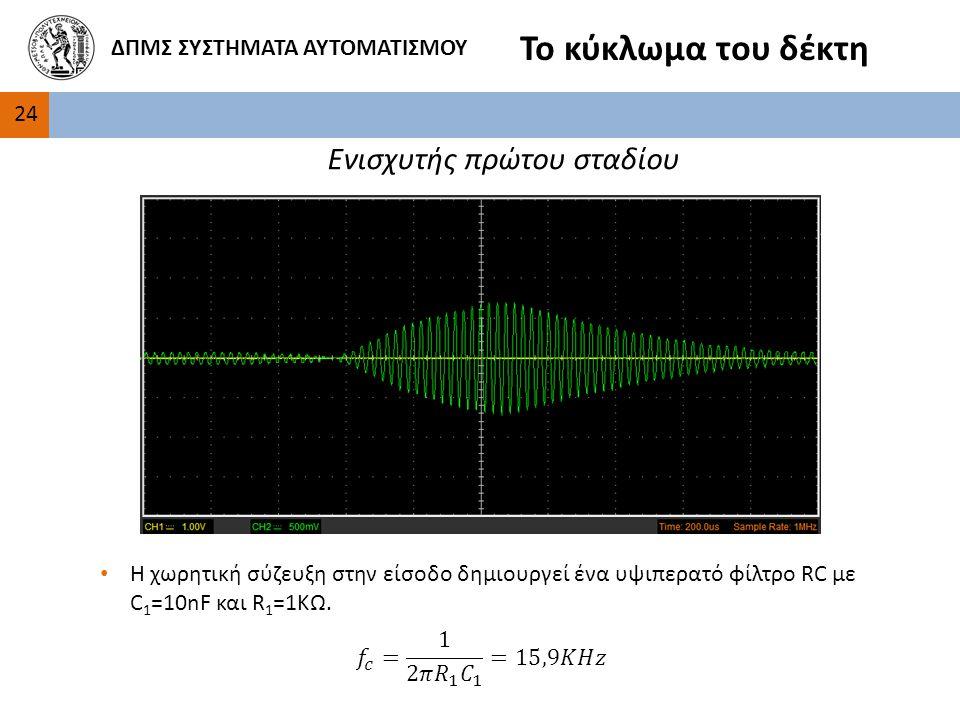 2424 ΔΠΜΣ ΣΥΣΤΗΜΑΤΑ ΑΥΤΟΜΑΤΙΣΜΟΥ Το κύκλωμα του δέκτη Ενισχυτής πρώτου σταδίου Η χωρητική σύζευξη στην είσοδο δημιουργεί ένα υψιπερατό φίλτρο RC με C 1 =10nF και R 1 =1ΚΩ.