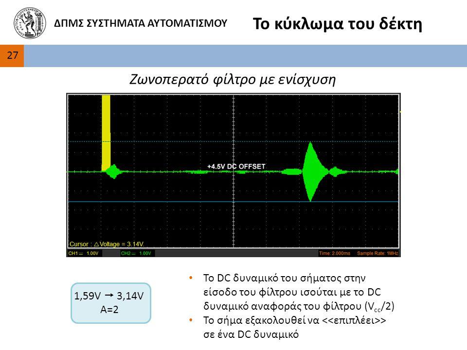 27 ΔΠΜΣ ΣΥΣΤΗΜΑΤΑ ΑΥΤΟΜΑΤΙΣΜΟΥ Το κύκλωμα του δέκτη Ζωνοπερατό φίλτρο με ενίσχυση 1,59V  3,14V Α=2 To DC δυναμικό του σήματος στην είσοδο του φίλτρου ισούται με το DC δυναμικό αναφοράς του φίλτρου (V cc /2) Το σήμα εξακολουθεί να > σε ένα DC δυναμικό