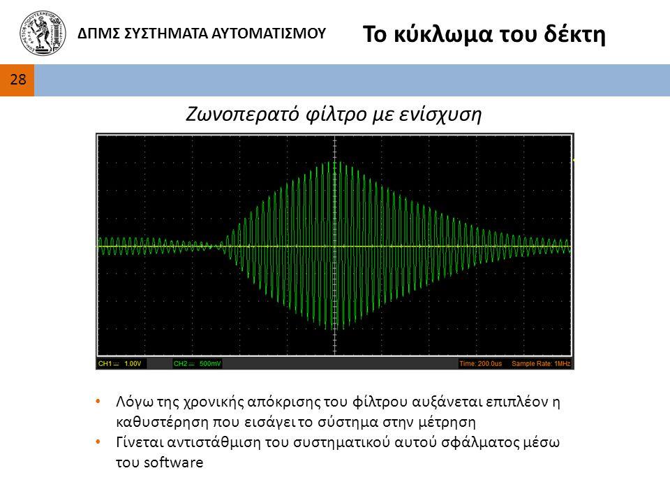28 ΔΠΜΣ ΣΥΣΤΗΜΑΤΑ ΑΥΤΟΜΑΤΙΣΜΟΥ Το κύκλωμα του δέκτη Ζωνοπερατό φίλτρο με ενίσχυση Λόγω της χρονικής απόκρισης του φίλτρου αυξάνεται επιπλέον η καθυστέρηση που εισάγει το σύστημα στην μέτρηση Γίνεται αντιστάθμιση του συστηματικού αυτού σφάλματος μέσω του software