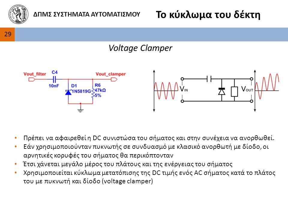 2929 ΔΠΜΣ ΣΥΣΤΗΜΑΤΑ ΑΥΤΟΜΑΤΙΣΜΟΥ Το κύκλωμα του δέκτη Voltage Clamper Πρέπει να αφαιρεθεί η DC συνιστώσα του σήματος και στην συνέχεια να ανορθωθεί.
