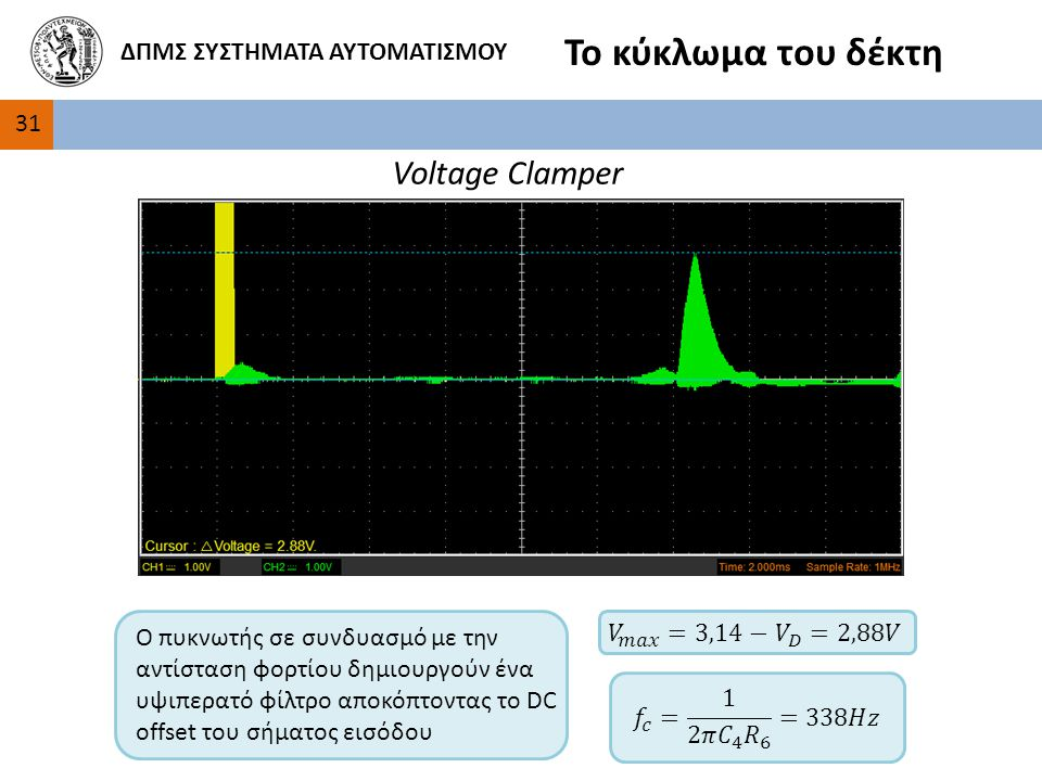 31 ΔΠΜΣ ΣΥΣΤΗΜΑΤΑ ΑΥΤΟΜΑΤΙΣΜΟΥ Το κύκλωμα του δέκτη Voltage Clamper Ο πυκνωτής σε συνδυασμό με την αντίσταση φορτίου δημιουργούν ένα υψιπερατό φίλτρο αποκόπτοντας το DC offset του σήματος εισόδου