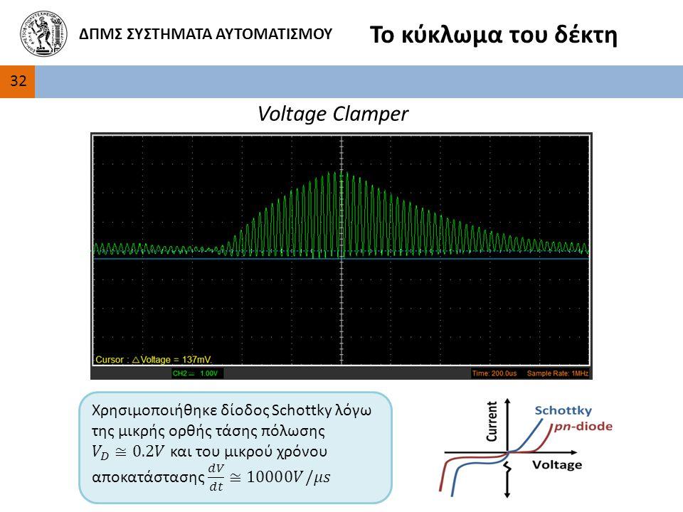 32 ΔΠΜΣ ΣΥΣΤΗΜΑΤΑ ΑΥΤΟΜΑΤΙΣΜΟΥ Το κύκλωμα του δέκτη Voltage Clamper