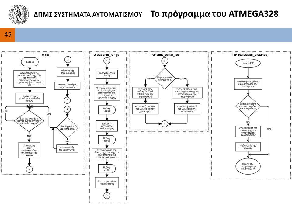 4545 ΔΠΜΣ ΣΥΣΤΗΜΑΤΑ ΑΥΤΟΜΑΤΙΣΜΟΥ Το πρόγραμμα του ATMEGA328