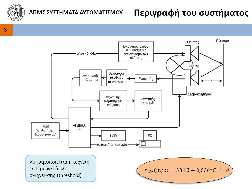 6 ΔΠΜΣ ΣΥΣΤΗΜΑΤΑ ΑΥΤΟΜΑΤΙΣΜΟΥ Περιγραφή του συστήματος Χρησιμοποιείται η τεχνική TOF με κατώφλι ανίχνευσης (threshold)