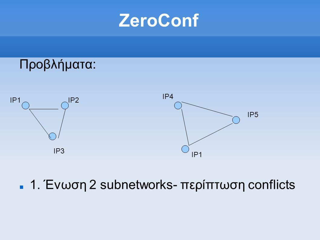 ZeroConf Προβλήματα: 1. Ένωση 2 subnetworks- περίπτωση conflicts IP1IP2 IP3 IP4 IP5 IP1