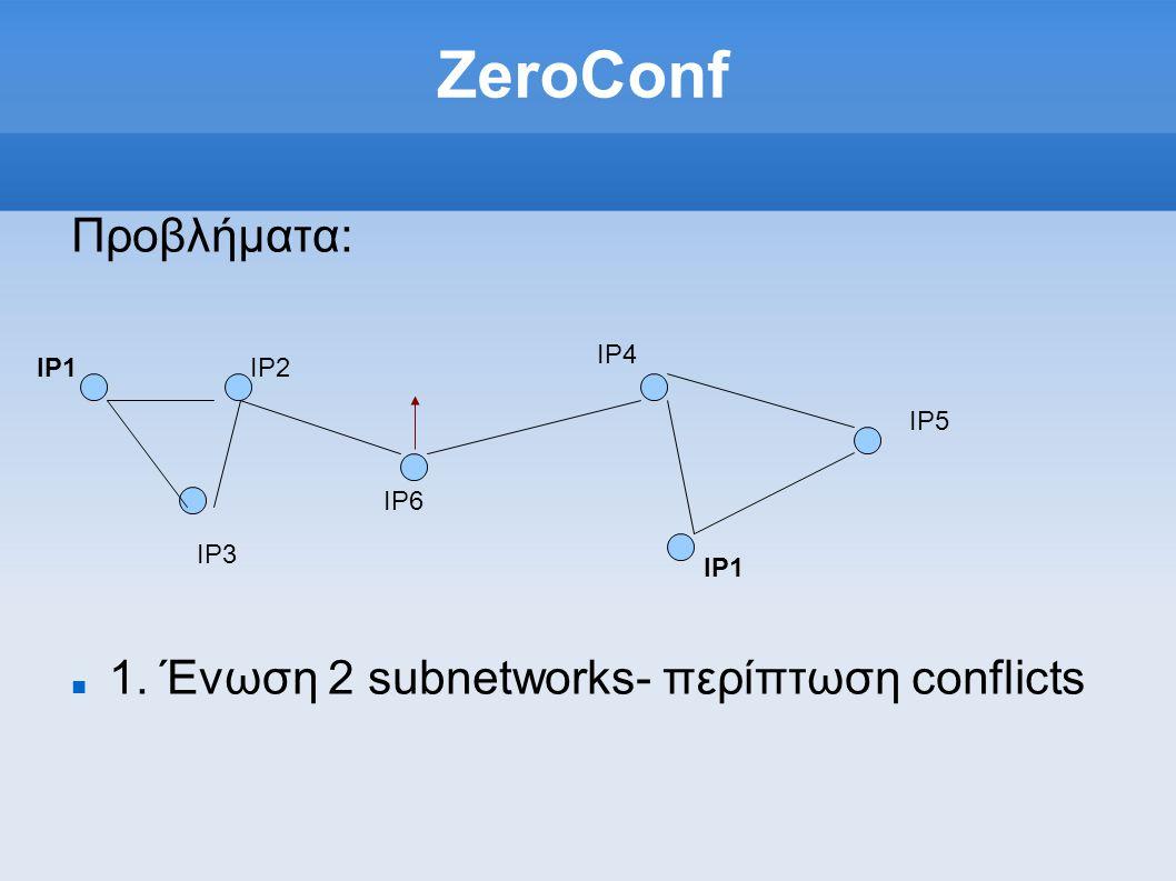 ZeroConf Προβλήματα: 1. Ένωση 2 subnetworks- περίπτωση conflicts IP1IP2 IP3 IP4 IP5 IP1 IP6
