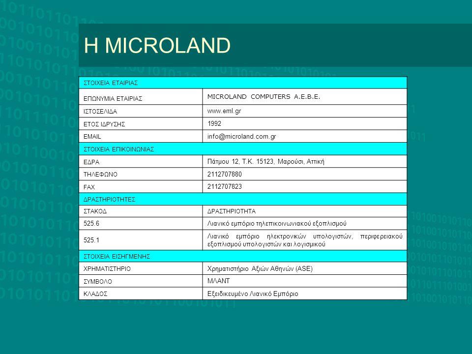 H MICROLAND ΣΤΟΙΧΕΙΑ ΕΤΑΙΡΙΑΣ ΕΠΩΝΥΜΙΑ ΕΤΑΙΡΙΑΣ MICROLAND COMPUTERS Α.Ε.Β.Ε. ΙΣΤΟΣΕΛΙΔΑ www.eml.gr ΕΤΟΣ ΙΔΡΥΣΗΣ 1992 EMAIL info@microland.com.gr ΣΤΟΙΧ