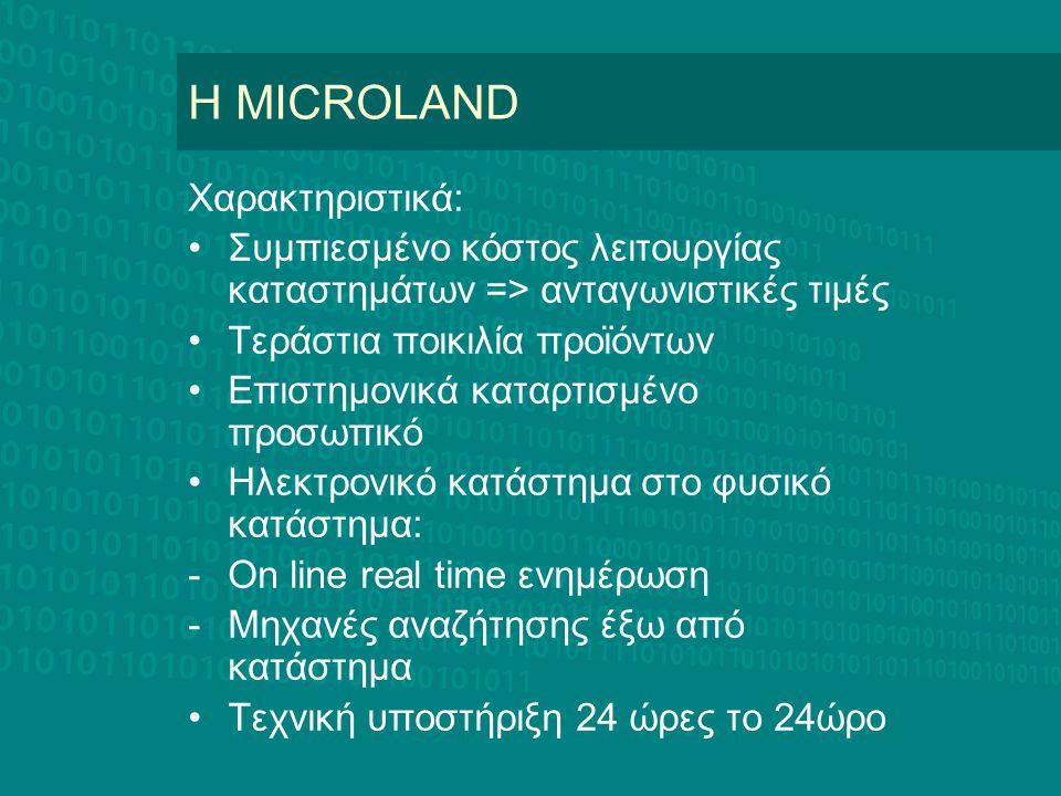 H MICROLAND Χαρακτηριστικά: Συμπιεσμένο κόστος λειτουργίας καταστημάτων => ανταγωνιστικές τιμές Τεράστια ποικιλία προϊόντων Επιστημονικά καταρτισμένο