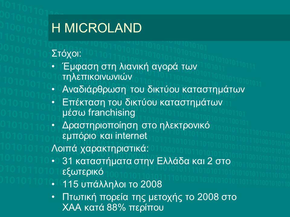 H MICROLAND Στόχοι: Έμφαση στη λιανική αγορά των τηλεπικοινωνιών Αναδιάρθρωση του δικτύου καταστημάτων Επέκταση του δικτύου καταστημάτων μέσω franchis