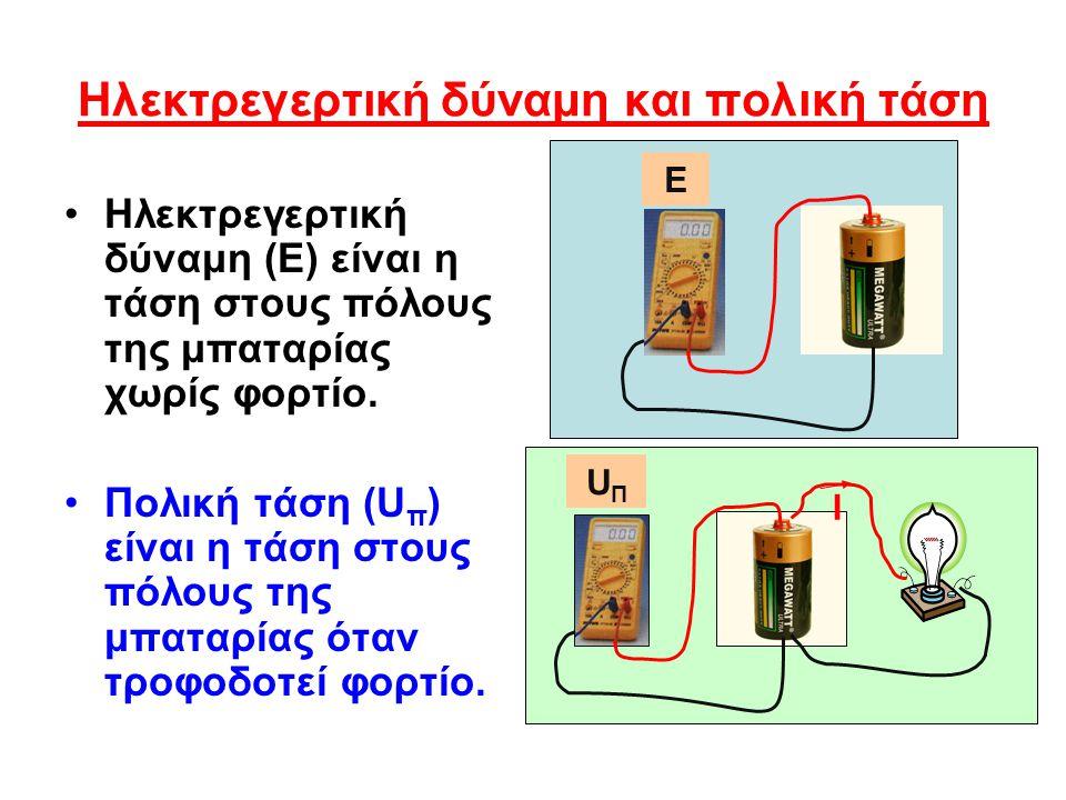Σχέση που συνδέει Ε, U Π και r r E R I U Π = Ε - Ι·r Η εσωτερική αντίσταση δημιουργεί μια πτώση τάσης στους πόλους της μπαταρίας U r = I·r Έτσι έχουμε: UrUr Όσο αυξάνεται το ρεύμα (Ι) του κυκλώματος, τόσο …………… η πολική τάση (U Π ) μειώνεται UΠUΠ