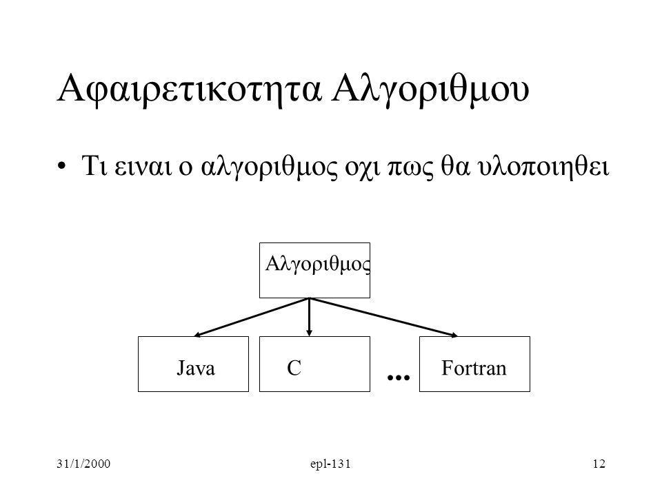 31/1/2000epl-13112 Αφαιρετικοτητα Αλγοριθμου Τι ειναι ο αλγοριθμος οχι πως θα υλοποιηθει... Αλγοριθμος JavaCFortran