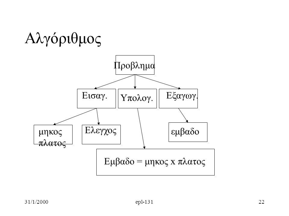 31/1/2000epl-13122 Αλγόριθμος Εισαγ. Υπολογ. Εξαγωγ. Προβλημα μηκος πλατος Ελεγχος εμβαδο Εμβαδο = μηκος x πλατος