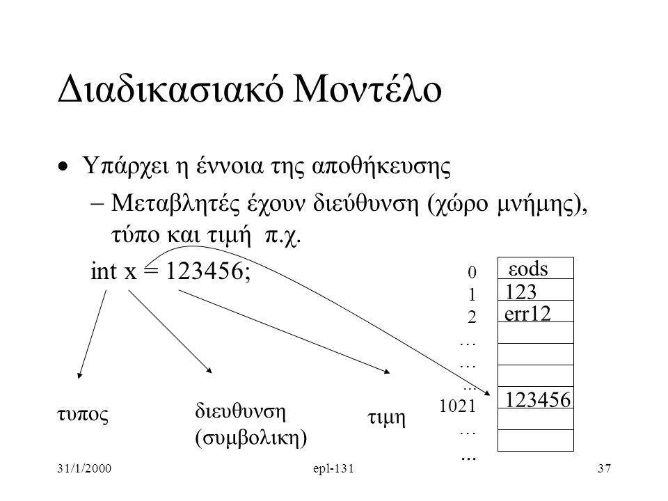 31/1/2000epl-13137 Διαδικασιακό Μοντέλο  Υπάρχει η έννοια της αποθήκευσης  Μεταβλητές έχουν διεύθυνση (χώρο μνήμης), τύπο και τιμή π.χ. int x = 1234