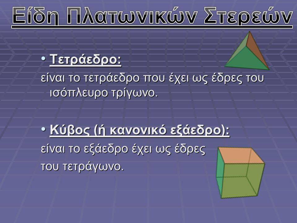 Τετράεδρο: Τετράεδρο: είναι το τετράεδρο που έχει ως έδρες του ισόπλευρο τρίγωνο. Κύβος (ή κανονικό εξάεδρο): Κύβος (ή κανονικό εξάεδρο): είναι το εξά