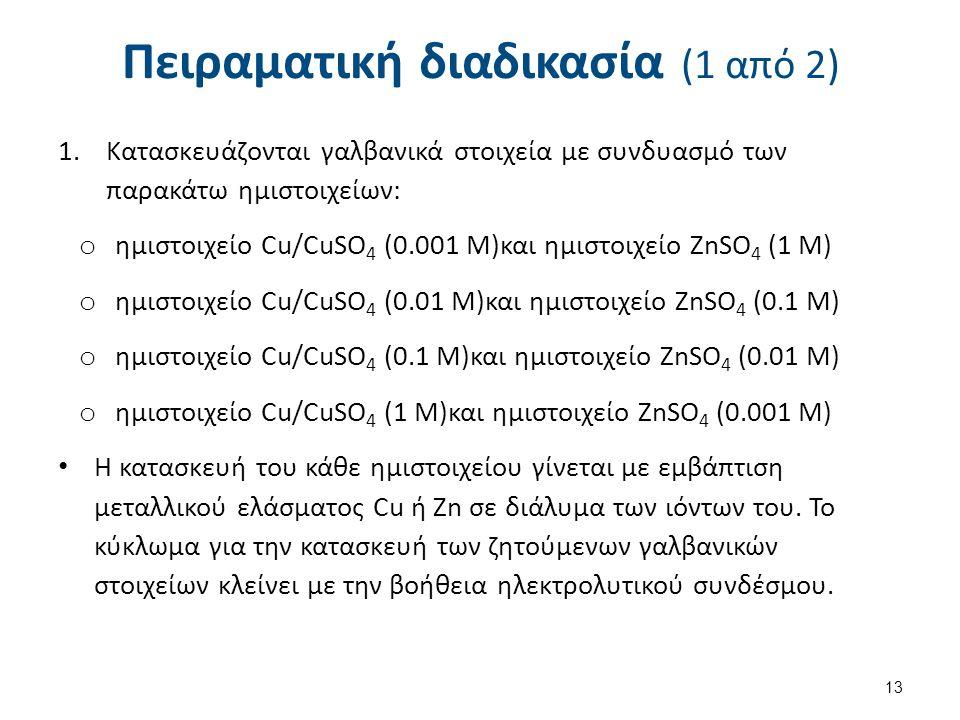 Πειραματική διαδικασία (1 από 2) 1.Κατασκευάζονται γαλβανικά στοιχεία με συνδυασμό των παρακάτω ημιστοιχείων: o ημιστοιχείο Cu/CuSO 4 (0.001 M)και ημι