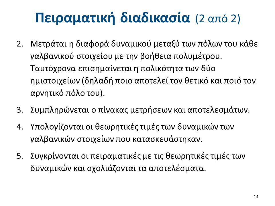 Πειραματική διαδικασία (2 από 2) 2.Μετράται η διαφορά δυναμικού μεταξύ των πόλων του κάθε γαλβανικού στοιχείου με την βοήθεια πολυμέτρου. Ταυτόχρονα ε