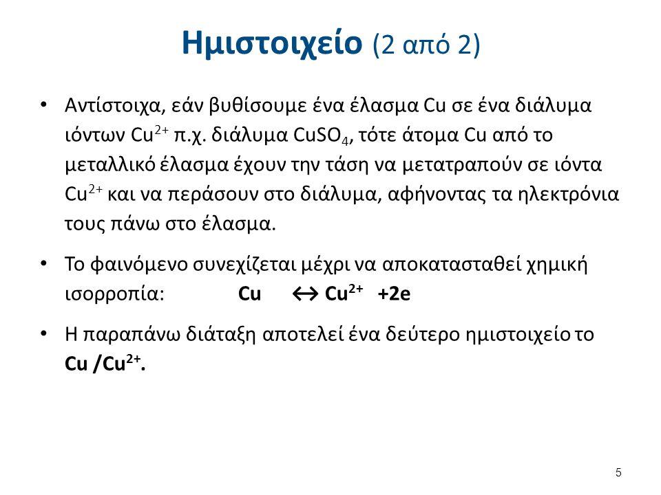 Ημιστοιχείο (2 από 2) Αντίστοιχα, εάν βυθίσουμε ένα έλασμα Cu σε ένα διάλυμα ιόντων Cu 2+ π.χ. διάλυμα CuSO 4, τότε άτομα Cu από το μεταλλικό έλασμα έ