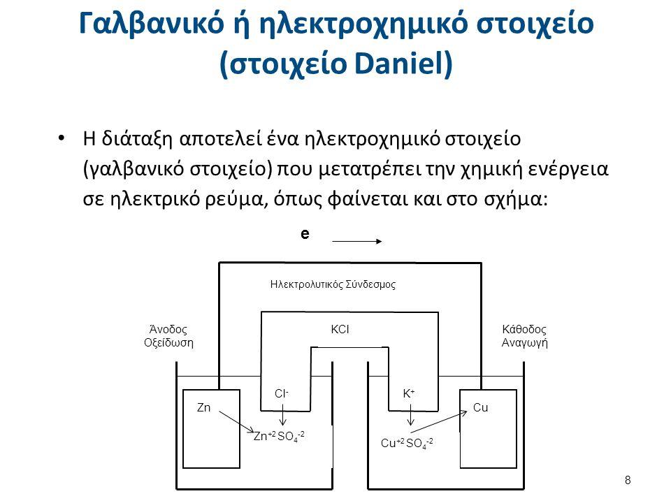Γαλβανικό ή ηλεκτροχημικό στοιχείο (στοιχείο Daniel) Η διάταξη αποτελεί ένα ηλεκτροχημικό στοιχείο (γαλβανικό στοιχείο) που μετατρέπει την χημική ενέρ
