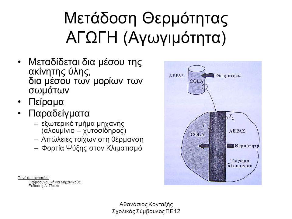 Αθανάσιος Κονταξής Σχολικός Σύμβουλος ΠΕ12 Μετάδοση Θερμότητας ΑΓΩΓΗ (Αγωγιμότητα) Μεταδίδεται δια μέσου της ακίνητης ύλης, δια μέσου των μορίων των σ