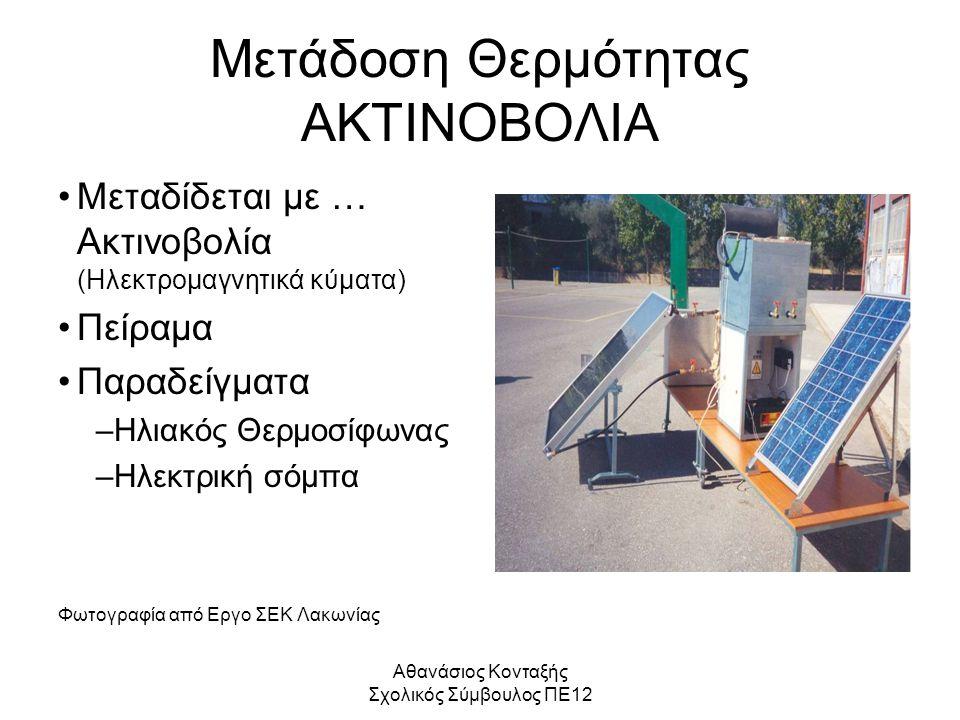 Αθανάσιος Κονταξής Σχολικός Σύμβουλος ΠΕ12 Μετάδοση Θερμότητας ΑΚΤΙΝΟΒΟΛΙΑ Μεταδίδεται με … Ακτινοβολία (Ηλεκτρομαγνητικά κύματα) Πείραμα Παραδείγματα