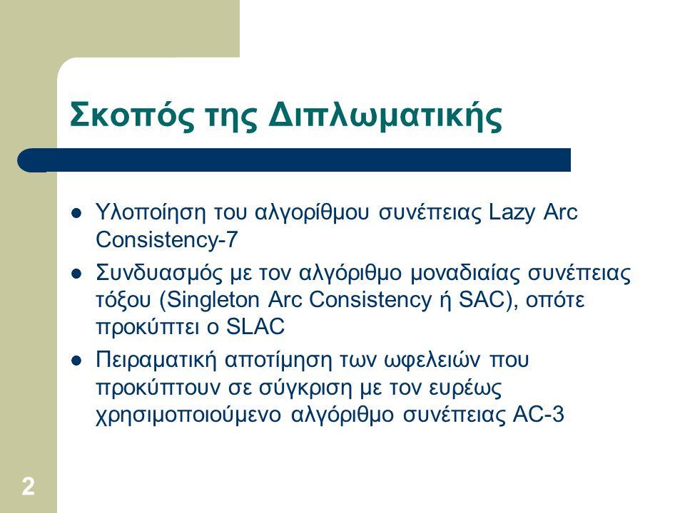 2 Σκοπός της Διπλωματικής Υλοποίηση του αλγορίθμου συνέπειας Lazy Arc Consistency-7 Συνδυασμός με τον αλγόριθμο μοναδιαίας συνέπειας τόξου (Singleton
