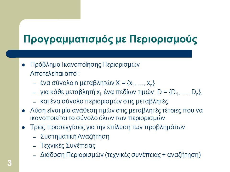 3 Προγραμματισμός με Περιορισμούς Πρόβλημα Ικανοποίησης Περιορισμών Αποτελείται από : – ένα σύνολο n μεταβλητών X = {x 1,..., x n } – για κάθε μεταβλη