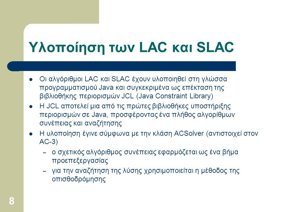8 Υλοποίηση των LAC και SLAC Οι αλγόριθμοι LAC και SLAC έχουν υλοποιηθεί στη γλώσσα προγραμματισμού Java και συγκεκριμένα ως επέκταση της βιβλιοθήκης