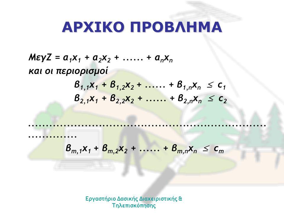 Εργαστήριο Δασικής Διαχειριστικής & Τηλεπισκόπησης ΑΡΧΙΚΟ ΠΡΟΒΛΗΜΑ ΜεγΖ = α 1 χ 1 + α 2 χ 2 +...... + α n χ n και οι περιορισμοί β 1,1 χ 1 + β 1,2 χ 2