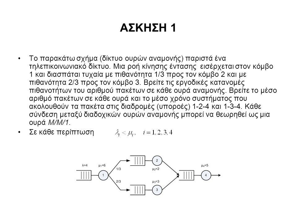 ΑΣΚΗΣΗ 1 Το παρακάτω σχήμα (δίκτυο ουρών αναμονής) παριστά ένα τηλεπικοινωνιακό δίκτυο. Μια ροή κίνησης έντασης εισέρχεται στον κόμβο 1 και διασπάται