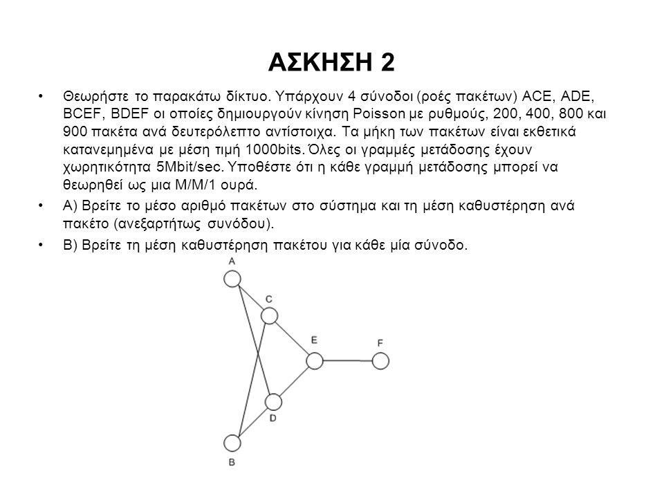 ΑΣΚΗΣΗ 2 Θεωρήστε το παρακάτω δίκτυο. Υπάρχουν 4 σύνοδοι (ροές πακέτων) ACE, ADE, BCEF, BDEF οι οποίες δημιουργούν κίνηση Poisson με ρυθμούς, 200, 400