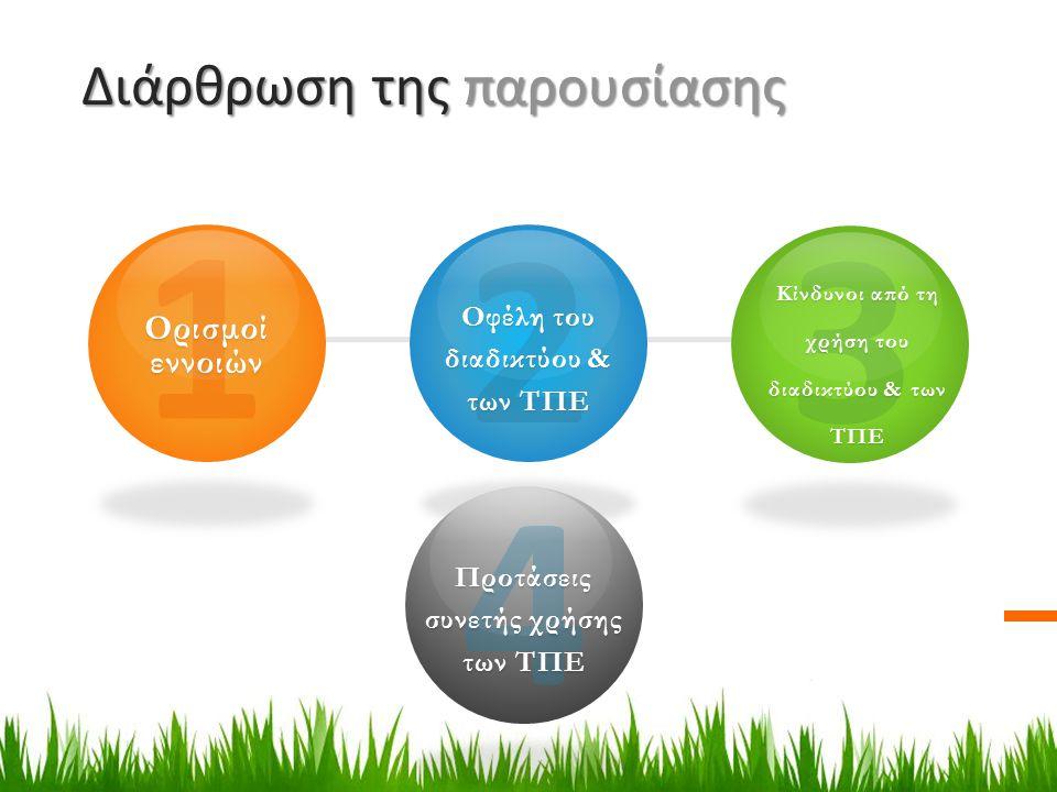 Διάρθρωση της παρουσίασης 1 Ορισμοί εννοιών 2 Οφέλη του διαδικτύου & των ΤΠΕ 3 Κίνδυνοι από τη χρήση του διαδικτύου & των ΤΠΕ 4 Προτάσεις συνετής χρήσ