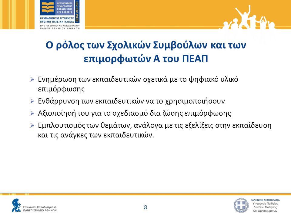 Ο ρόλος των Σχολικών Συμβούλων και των επιμορφωτών Α του ΠΕΑΠ  Ενημέρωση των εκπαιδευτικών σχετικά με το ψηφιακό υλικό επιμόρφωσης  Ενθάρρυνση των εκπαιδευτικών να το χρησιμοποιήσουν  Αξιοποίησή του για το σχεδιασμό δια ζώσης επιμόρφωσης  Εμπλουτισμός των θεμάτων, ανάλογα με τις εξελίξεις στην εκπαίδευση και τις ανάγκες των εκπαιδευτικών.
