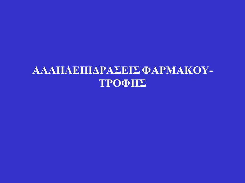 ΑΛΛΗΛΕΠΙΔΡΑΣΕΙΣ ΦΑΡΜΑΚΟΥ- ΤΡΟΦΗΣ