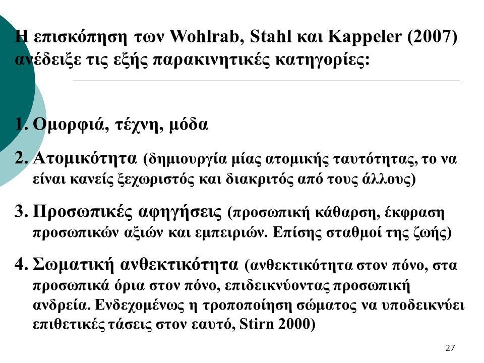 27 Η επισκόπηση των Wohlrab, Stahl και Kappeler (2007) ανέδειξε τις εξής παρακινητικές κατηγορίες: 1.Ομορφιά, τέχνη, μόδα 2.Ατομικότητα (δημιουργία μί