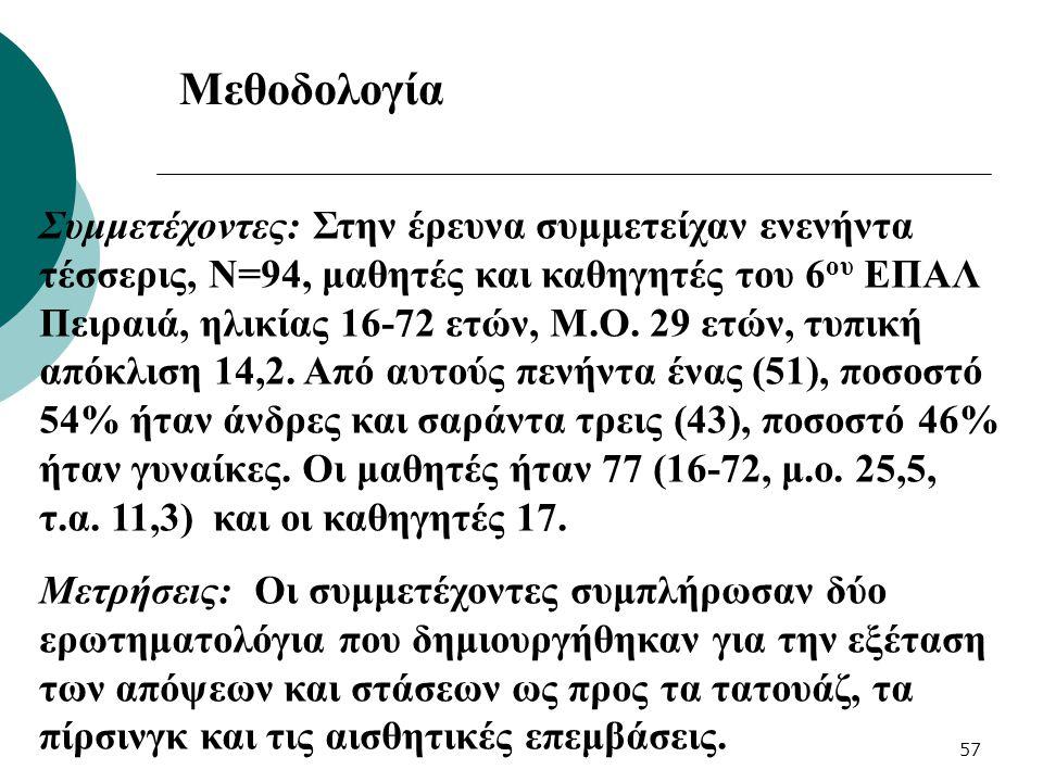 57 Μεθοδολογία Συμμετέχοντες: Στην έρευνα συμμετείχαν ενενήντα τέσσερις, Ν=94, μαθητές και καθηγητές του 6 ου ΕΠΑΛ Πειραιά, ηλικίας 16-72 ετών, Μ.Ο. 2