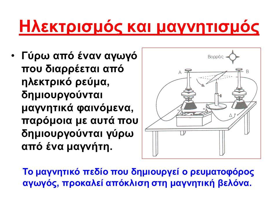 Ηλεκτρισμός και μαγνητισμός Γύρω από έναν αγωγό που διαρρέεται από ηλεκτρικό ρεύμα, δημιουργούνται μαγνητικά φαινόμενα, παρόμοια με αυτά που δημιουργούνται γύρω από ένα μαγνήτη.