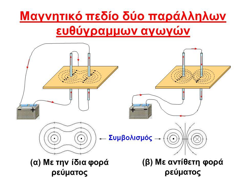 Μαγνητικό πεδίο δύο παράλληλων ευθύγραμμων αγωγών (α) Με την ίδια φορά ρεύματος (β) Με αντίθετη φορά ρεύματος Συμβολισμός